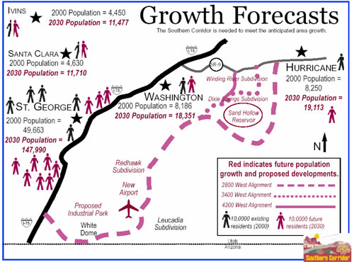 growthforecast Commercial Real Estate St. George Blog